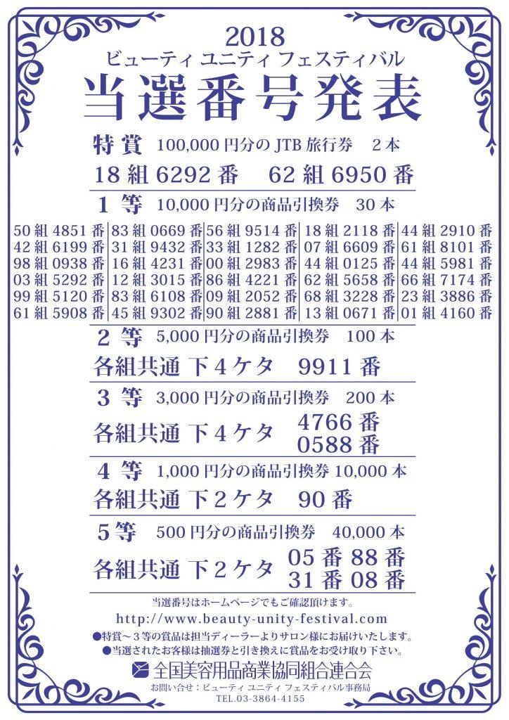 ビューティーユニティ宝くじ当選発表