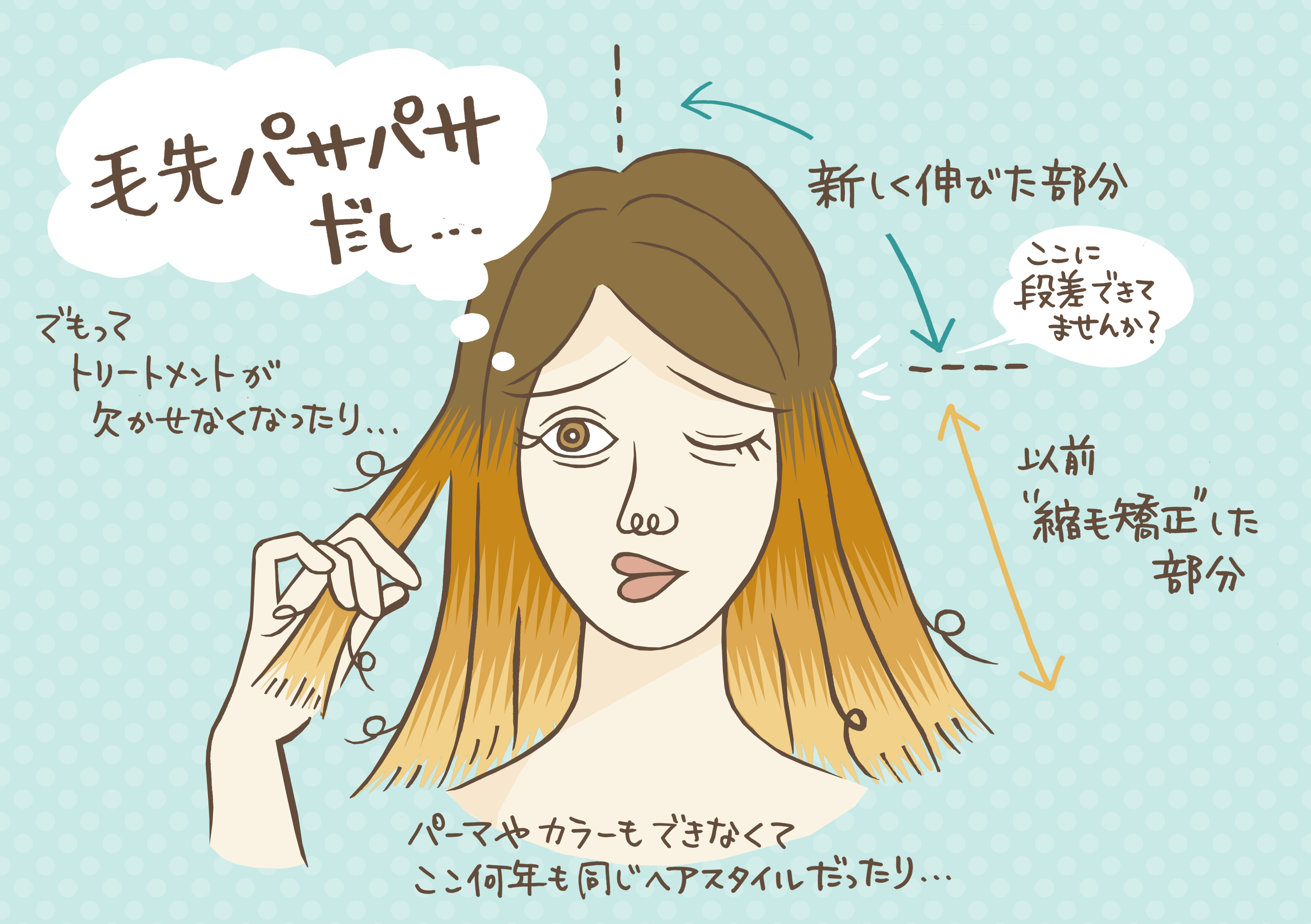 大田原・那須塩原美容室/縮毛矯正の弊害
